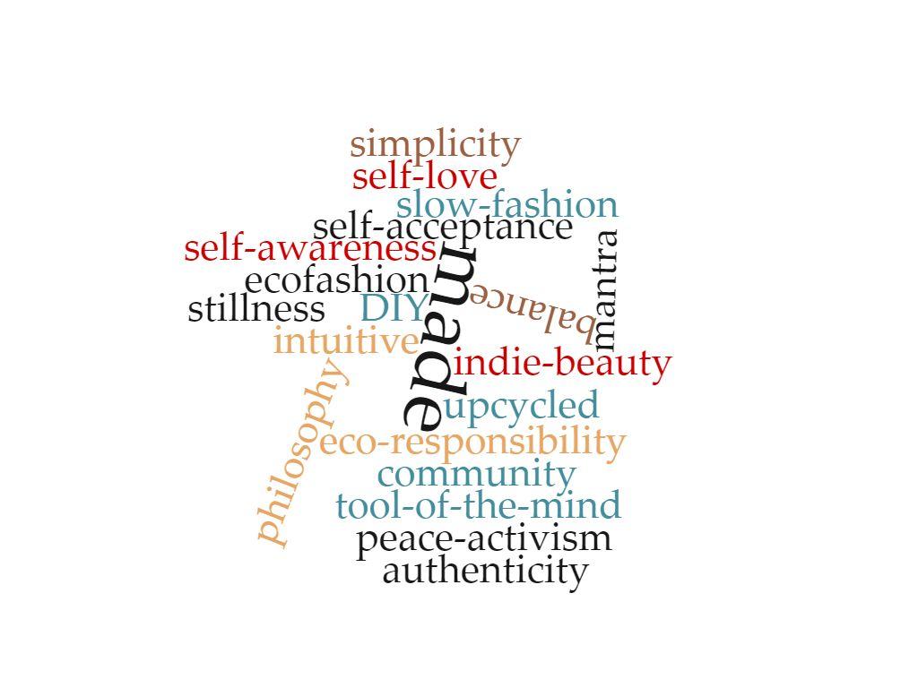 wordcloud (3)